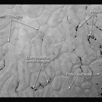 """In the center left of Pluto's vast heart-shaped feature – informally named """"Tombaugh Regio"""" - lies a vast, craterless plain that appears to be no more than 100 million years old, and is possibly still being shaped by geologic processes. This frozen region is north of Pluto's icy mountains and has been informally named Sputnik Planum (Sputnik Plain), after Earth's first artificial satellite. The surface appears to be divided into irregularly-shaped segments that are ringed by narrow troughs. Features that appear to be groups of mounds and fields of small pits are also visible. Features as small as one-half mile across are visible. The blocky appearance of some features is due to compression of the image. Credit: NASA/JHUAPL/SWRI"""