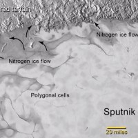 In the northwestern region of Pluto's Sputnik Planum, swirl-shaped patterns of light and dark suggest that a surface layer of exotic ices has flowed around obstacles and into depressions, much like glaciers on Earth. This is evidence for geologically recent surface activity. Credit: NASA/JHUAPL/SWRI