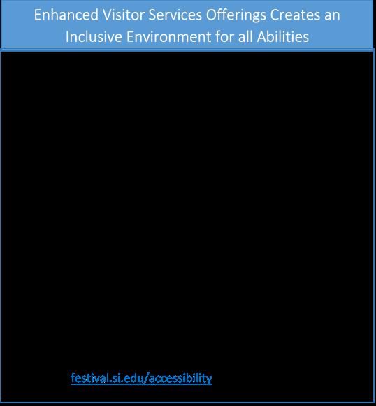 Accessibility sidebar